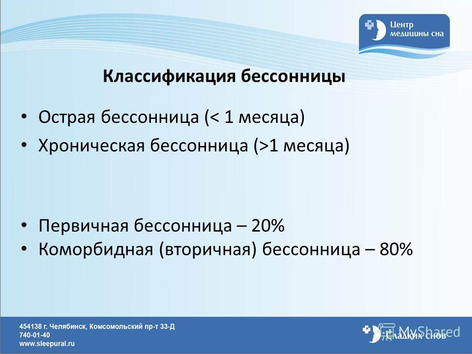 Классификация бессонницы Острая бессонница (< 1 месяца) Хроническая бессонница (>1 месяца) Первичная бессонница – 20% Коморбидная (вторичная) бессонница – 80%
