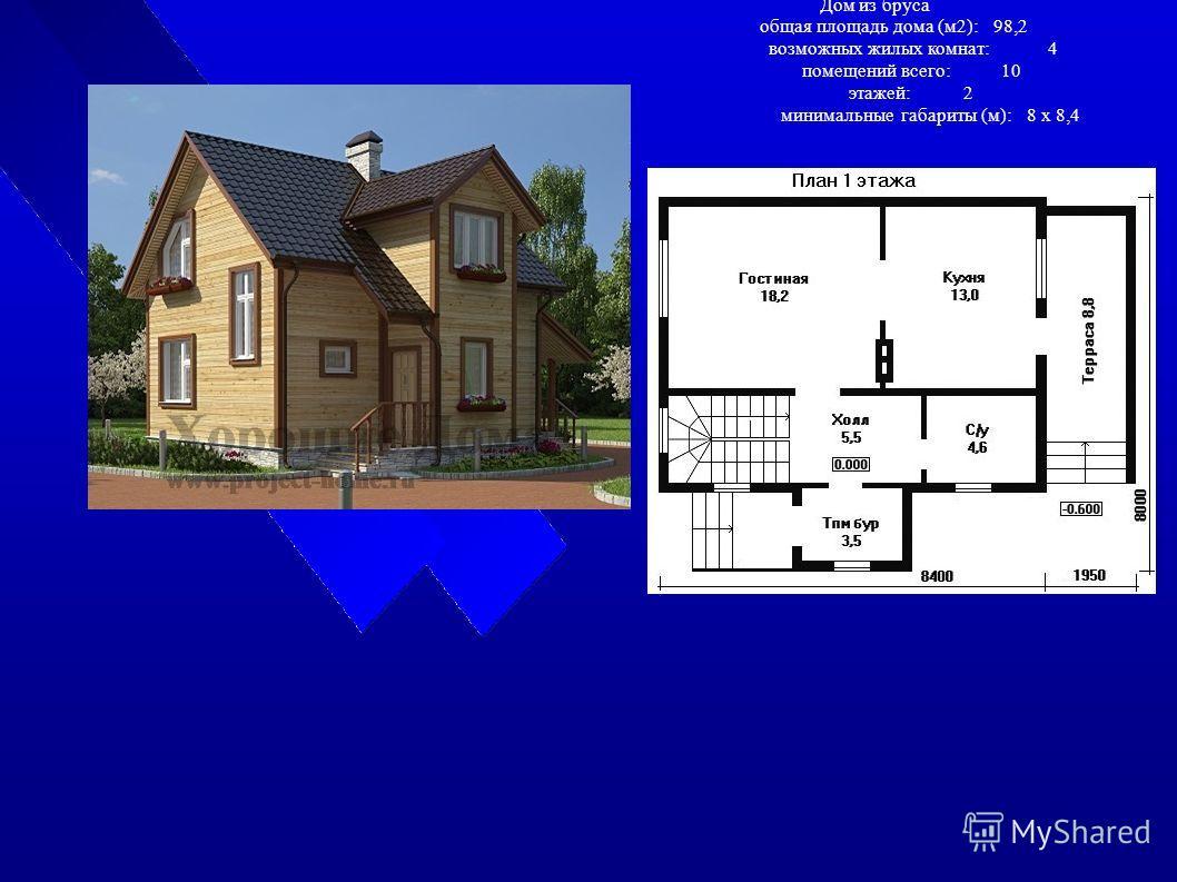 Дом из бруса общая площадь дома (м2):98,2 возможных жилых комнат:4 помещений всего:10 этажей:2 минимальные габариты (м):8 x 8,4