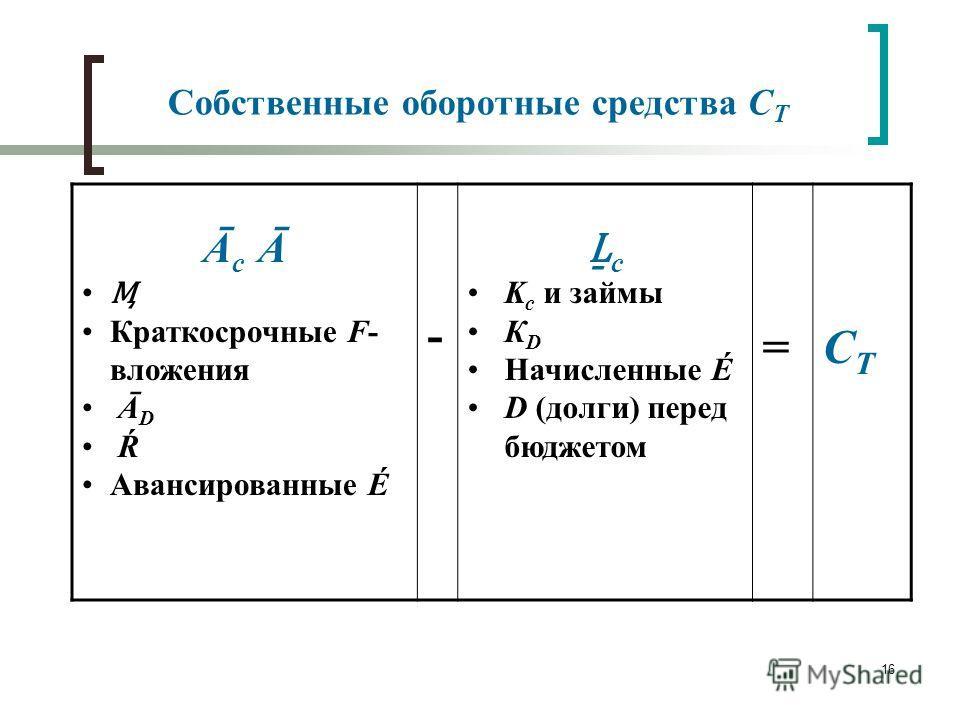 16 Ā с Ā Краткосрочные F- вложения Ā D Ŕ Авансированные É - с K с и займы К D Начисленные É D (долги) перед бюджетом =СТСТ Собственные оборотные средства C Т