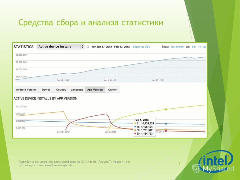 Средства сбора и анализа статистики Разработка приложений для смартфонов на ОС Android. Лекция 7. Маркетинг и публикация приложений на Google Play 8