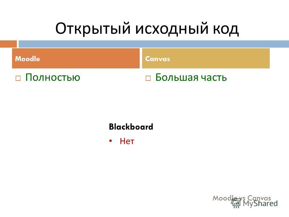 Moodle vs Canvas Полностью Большая часть MoodleCanvas Открытый исходный код Blackboard Нет