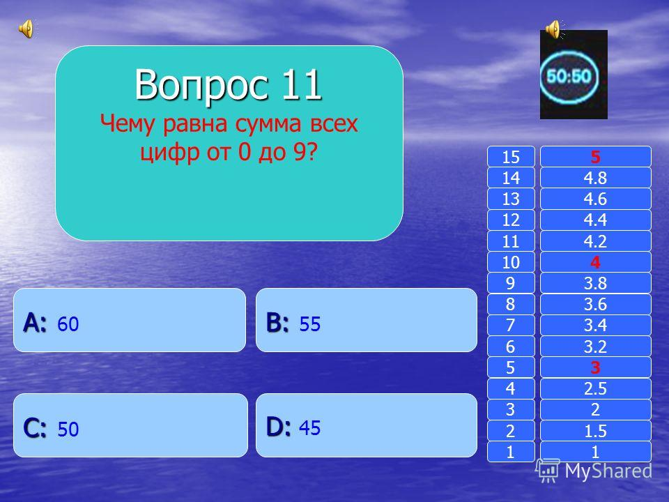 Вопрос 10 Сколько всего двузначных натуральных чисел? B: B: 100 A: A: 90 D: D: 50 C: C: 102 11 2 3 4 5 6 7 8 9 10 11 12 13 14 15 1.5 2 2.5 3 3.2 3.4 3.6 3.8 4 4.2 4.4 4.6 4.8 5