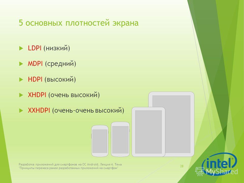 5 основных плотностей экрана LDPI (низкий) MDPI (средний) HDPI (высокий) XHDPI (очень высокий) XXHDPI (очень-очень высокий) Разработка приложений для смартфонов на ОС Android. Лекция 4. Тема