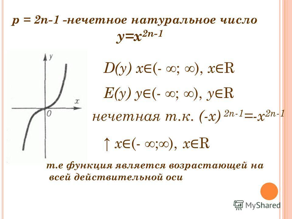 р = 2n-1 -нечетное натуральное число y=x 2n-1 D(y) x (- ; ), x R Е(y) y (- ; ), у R нечетная т.к. (-x) 2n-1 =-x 2n-1 х (- ;), х R т.е функция является возрастающей на всей действительной оси