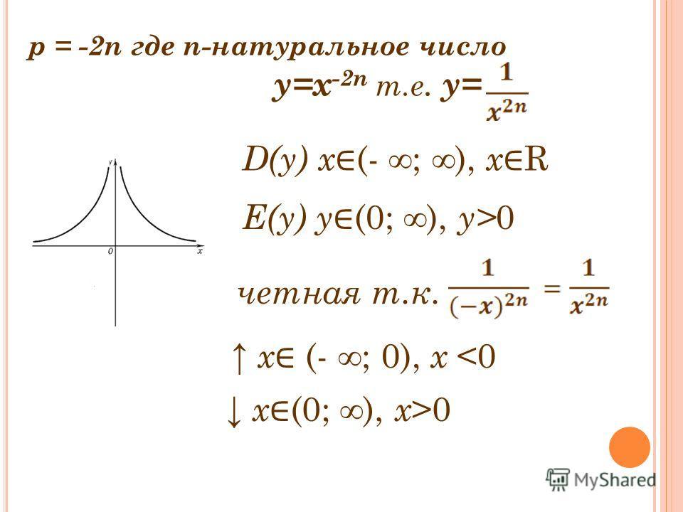 р = -2n где n-натуральное число y=x -2n т.е. y= D(y) x (- ; ), x R Е(y) y (0; ), y> 0 четная т.к. х (0; ), х >0 х (- ; 0), х