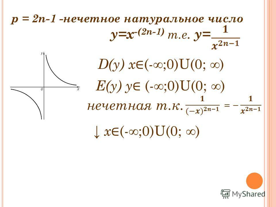 р = 2n-1 -нечетное натуральное число y=x -(2n-1) т.е. y= D(y) x (-;0)U(0; ) Е(y) y (-;0)U(0; ) нечетная т.к. х (-;0)U(0; )