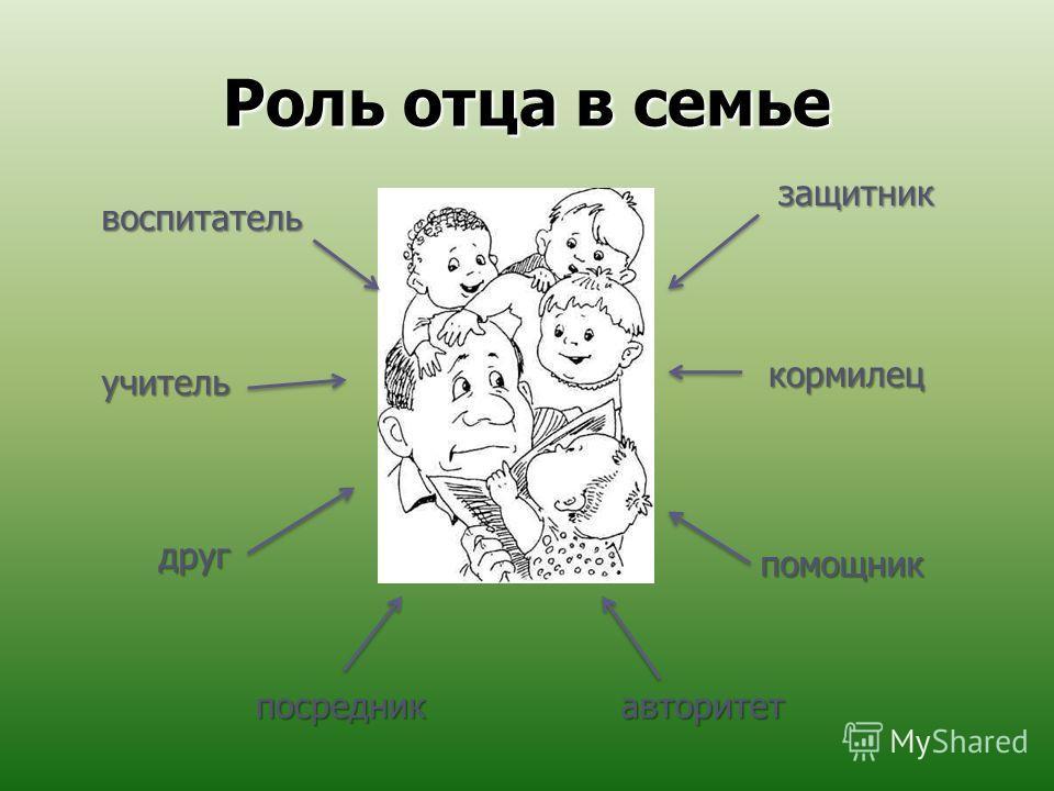 Роль отца в семье защитник кормилец помощник авторитет воспитатель учитель друг посредник