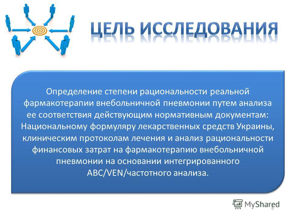 Определение степени рациональности реальной фармакотерапии внебольничной пневмонии путем анализа ее соответствия действующим нормативным документам: Национальному формуляру лекарственных средств Украины, клиническим протоколам лечения и анализ рацион