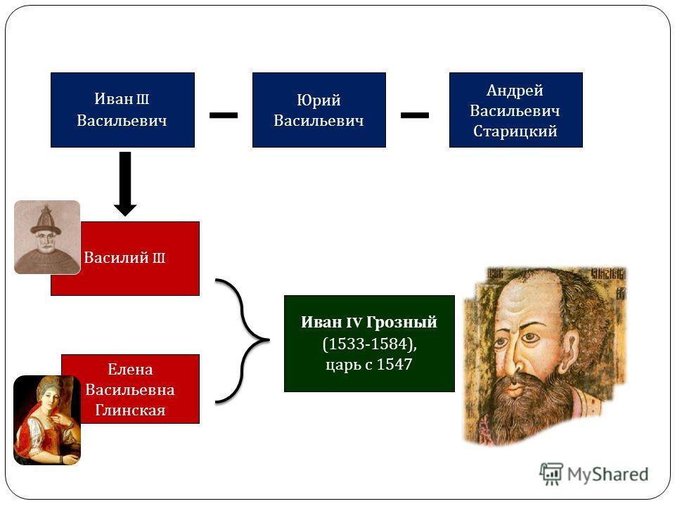 Иван III Васильевич Василий III Иван IV Грозный (1533-1584), царь с 1547 Юрий Васильевич Андрей Васильевич Старицкий Елена Васильевна Глинская