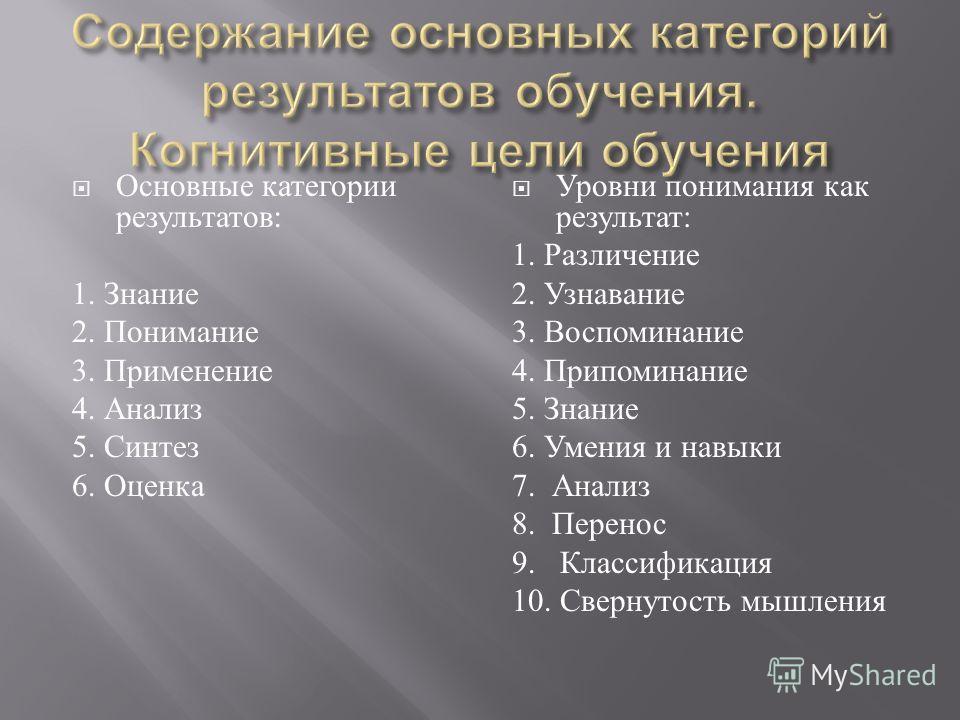 Основные категории результатов : 1. Знание 2. Понимание 3. Применение 4. Анализ 5. Синтез 6. Оценка Уровни понимания как результат : 1. Различение 2. Узнавание 3. Воспоминание 4. Припоминание 5. Знание 6. Умения и навыки 7. Анализ 8. Перенос 9. Класс