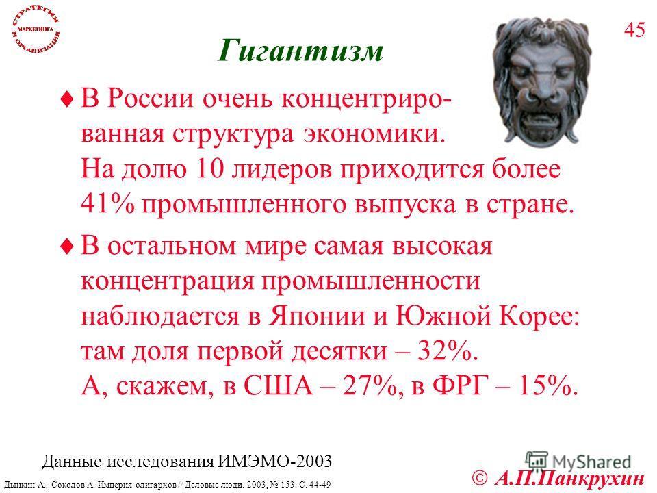 А.П.Панкрухин 45 Гигантизм В России очень концентриро- ванная структура экономики. На долю 10 лидеров приходится более 41% промышленного выпуска в стране. В остальном мире самая высокая концентрация промышленности наблюдается в Японии и Южной Корее: