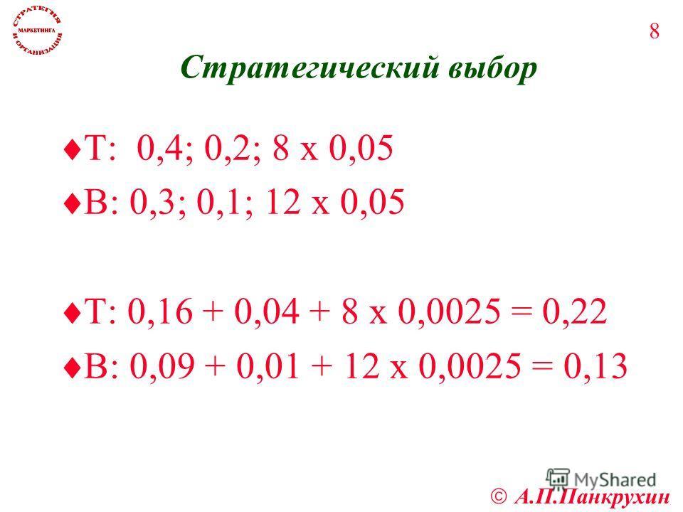 А.П.Панкрухин 8 Стратегический выбор Т: 0,4; 0,2; 8 х 0,05 В: 0,3; 0,1; 12 х 0,05 Т: 0,16 + 0,04 + 8 х 0,0025 = 0,22 В: 0,09 + 0,01 + 12 х 0,0025 = 0,13