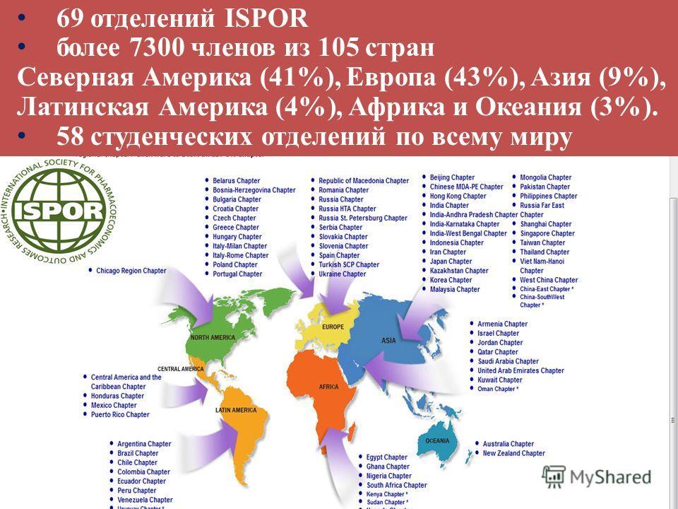 69 отделений ISPOR более 7300 членов из 105 стран Северная Америка (41%), Европа (43%), Азия (9%), Латинская Америка (4%), Африка и Океания (3%). 58 студенческих отделений по всему миру