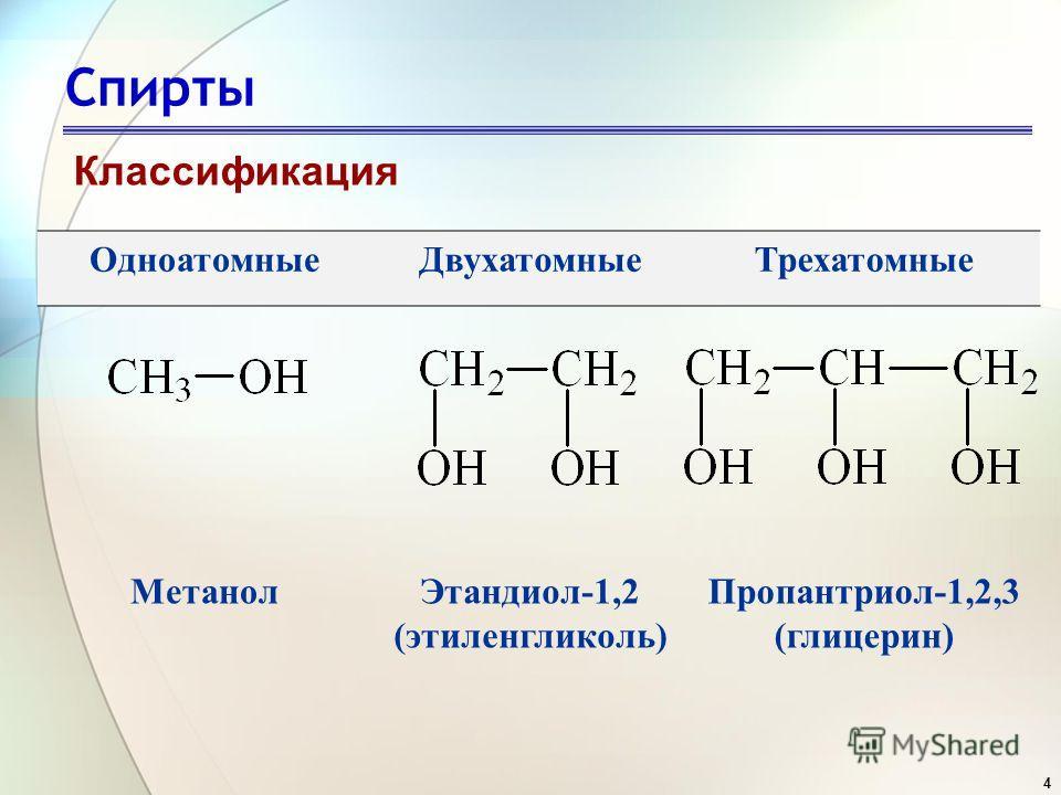4 Спирты Классификация ОдноатомныеДвухатомныеТрехатомные МетанолЭтандиол-1,2 (этиленгликоль) Пропантриол-1,2,3 (глицерин)