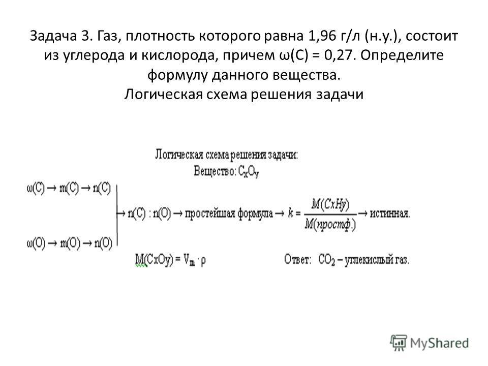 Задача 3. Газ, плотность которого равна 1,96 г/л (н.у.), состоит из углерода и кислорода, причем ω(C) = 0,27. Определите формулу данного вещества. Логическая схема решения задачи