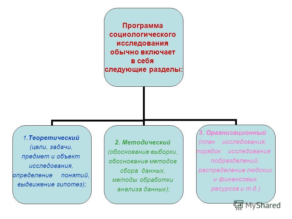 Программа социологического исследования обычно включает в себя следующие разделы: 1.Теоретический (цели, задачи, предмет и объект исследования, определение понятий, выдвижение гипотез); 2. Методический (обоснование выборки, обоснование методов сбора