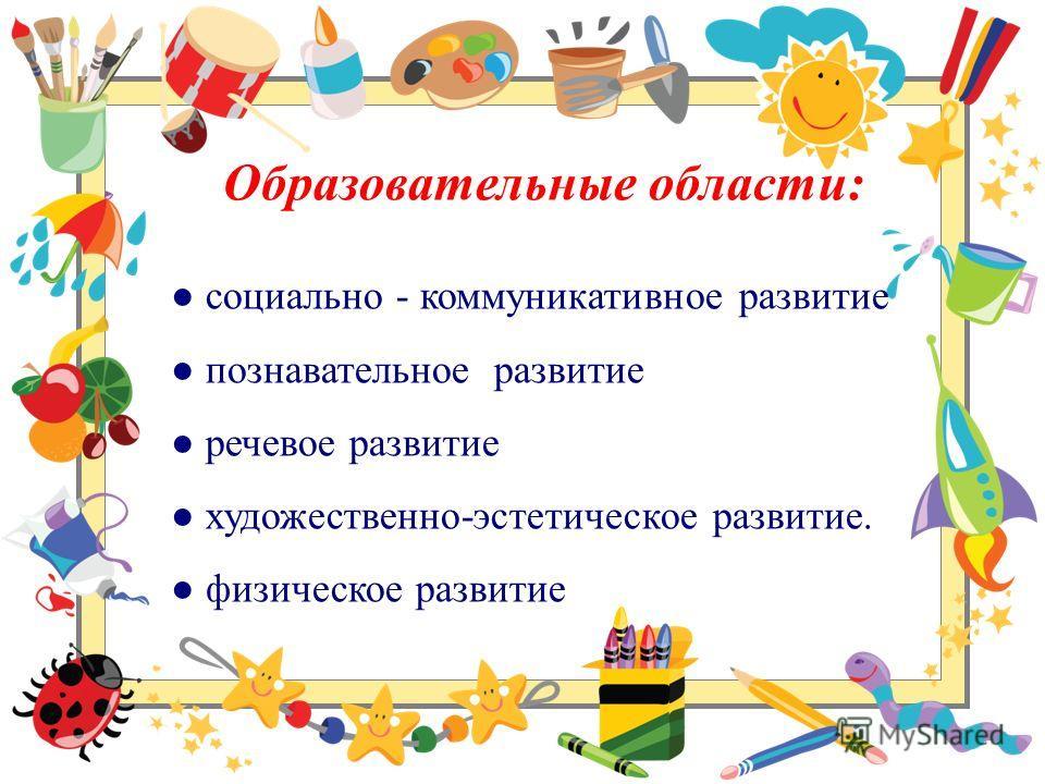 Образовательные области: социально - коммуникативное развитие познавательное развитие речевое развитие художественно-эстетическое развитие. физическое развитие