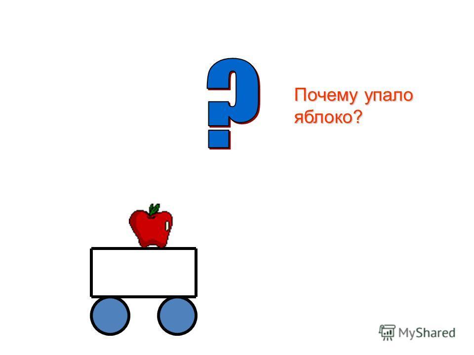 5. Поднимаясь вверх на воздушном шаре, Незнайка случайно обронил конфету. Как она будет двигаться? К. 1. Л. 2. Х. 3.