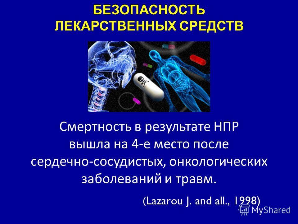 Смертность в результате НПР вышла на 4-е место после сердечно-сосудистых, онкологических заболеваний и травм. БЕЗОПАСНОСТЬ ЛЕКАРСТВЕННЫХ СРЕДСТВ ( Lazarou J. and all., 1998)