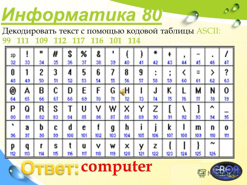 Информатика 70 0,5 килобайта Вычислите, сколько килобайтов содержится в 4096 битах.