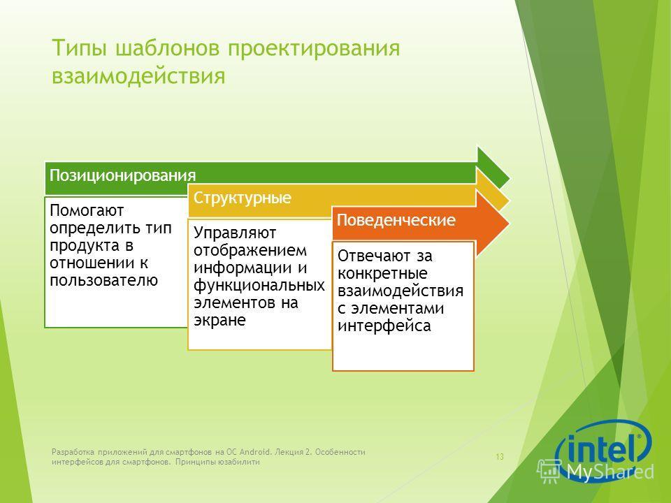 Типы шаблонов проектирования взаимодействия Позиционирования Помогают определить тип продукта в отношении к пользователю Структурные Управляют отображением информации и функциональных элементов на экране Поведенческие Отвечают за конкретные взаимодей