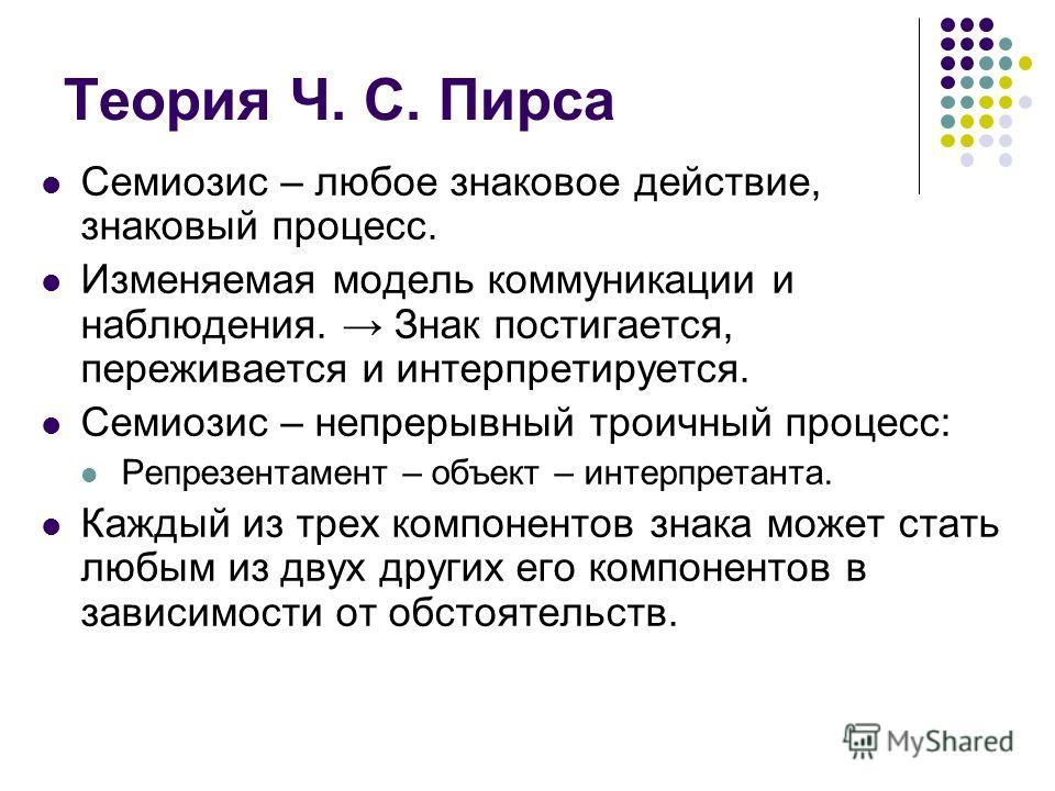 Теория Ч. С. Пирса Семиозис – любое знаковое действие, знаковый процесс. Изменяемая модель коммуникации и наблюдения. Знак постигается, переживается и интерпретируется. Семиозис – непрерывный троичный процесс: Репрезентамент – объект – интерпретанта.