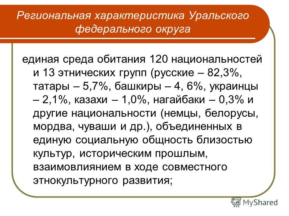 Региональная характеристика Уральского федерального округа единая среда обитания 120 национальностей и 13 этнических групп (русские – 82,3%, татары – 5,7%, башкиры – 4, 6%, украинцы – 2,1%, казахи – 1,0%, нагайбаки – 0,3% и другие национальности (нем