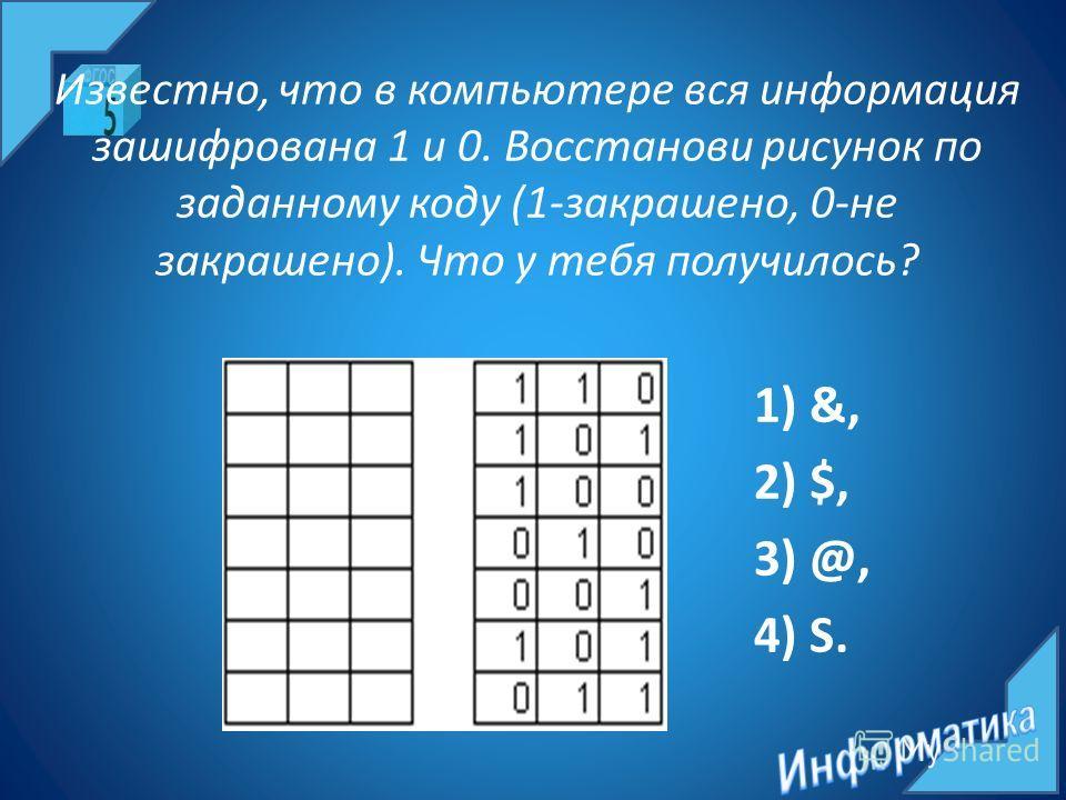 Известно, что в компьютере вся информация зашифрована 1 и 0. Восстанови рисунок по заданному коду (1-закрашено, 0-не закрашено). Что у тебя получилось? 1) &, 2) $, 3) @, 4) S.