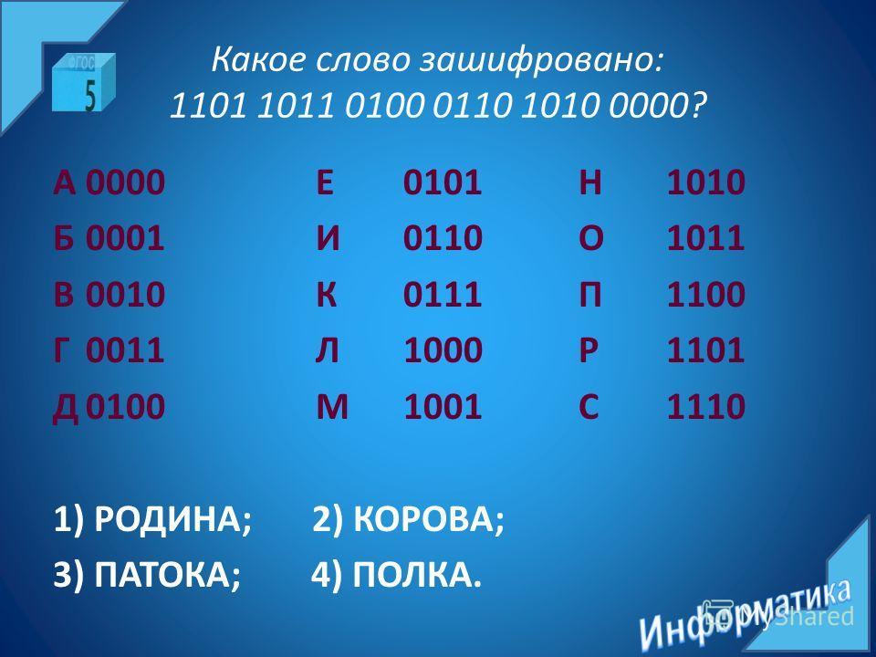 Какое слово зашифровано: 1101 1011 0100 0110 1010 0000? А0000Е0101Н1010 Б0001И0110О1011 В0010К0111П1100 Г0011Л1000Р1101 Д0100М1001С1110 1) РОДИНА; 2) КОРОВА; 3) ПАТОКА; 4) ПОЛКА.