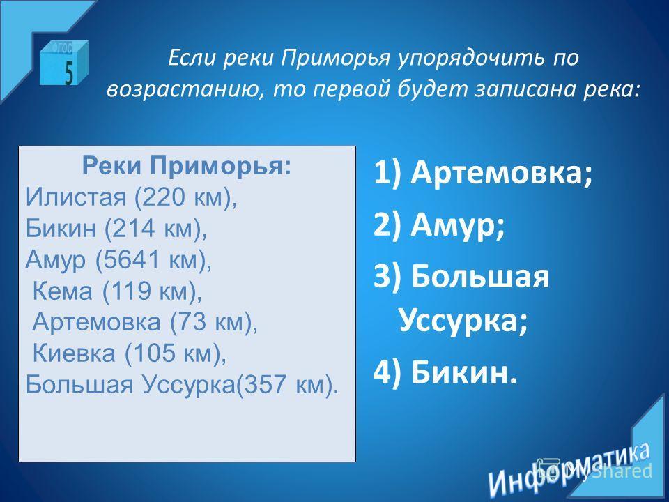 Если реки Приморья упорядочить по возрастанию, то первой будет записана река: 1) Артемовка; 2) Амур; 3) Большая Уссурка; 4) Бикин. Реки Приморья: Илистая (220 км), Бикин (214 км), Амур (5641 км), Кема (119 км), Артемовка (73 км), Киевка (105 км), Бол