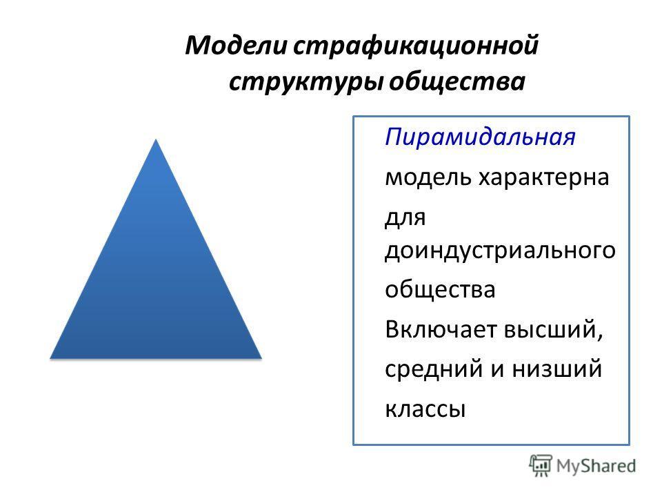 Модели страфикационной структуры общества Пирамидальная модель характерна для доиндустриального общества Включает высший, средний и низший классы