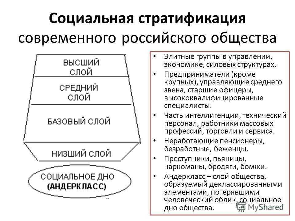 Социальная стратификация современного российского общества Элитные группы в управлении, экономике, силовых структурах. Предприниматели (кроме крупных), управляющие среднего звена, старшие офицеры, высококвалифицированные специалисты. Часть интеллиген