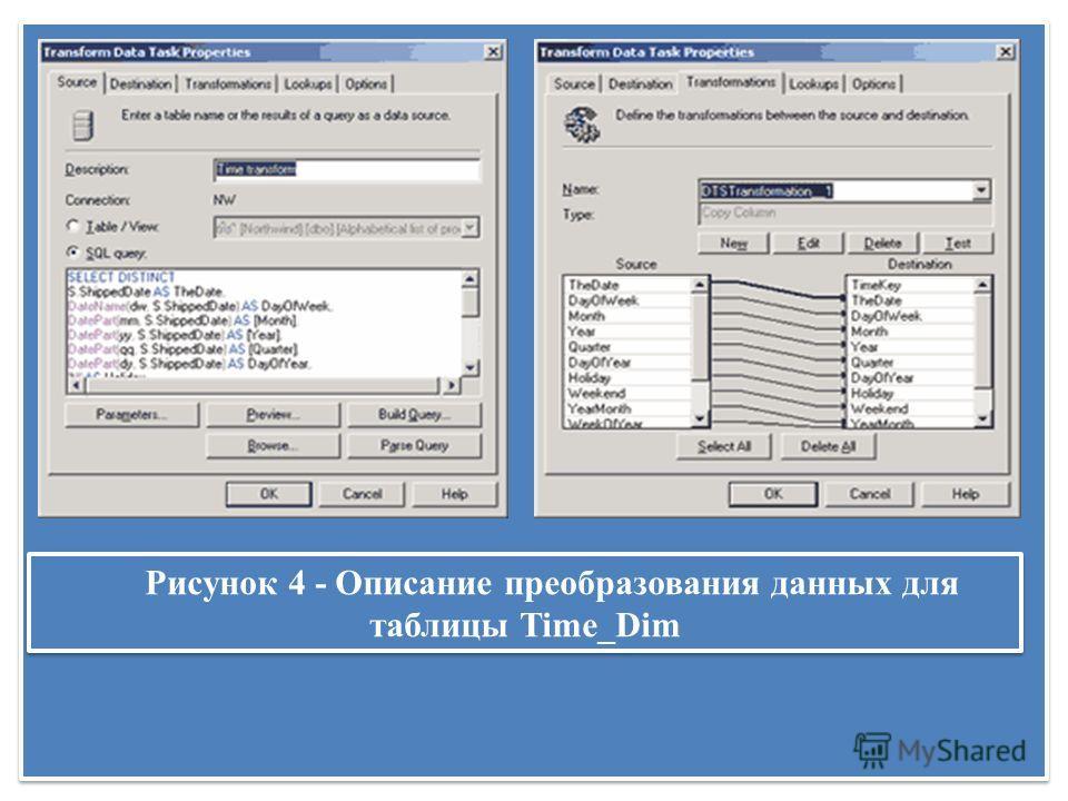 Рисунок 4 - Описание преобразования данных для таблицы Time_Dim