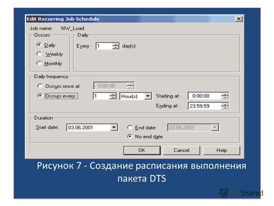 Рисунок 7 - Создание расписания выполнения пакета DTS