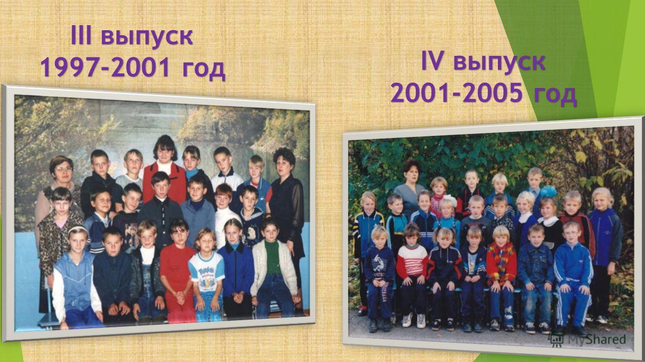 III выпуск 1997-2001 год IV выпуск 2001-2005 год