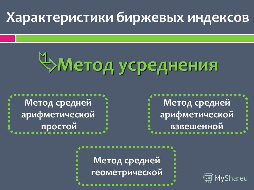 Характеристики биржевых индексов Метод усреднения Метод усреднения Метод средней арифметической простой Метод средней арифметической взвешенной Метод средней геометрической