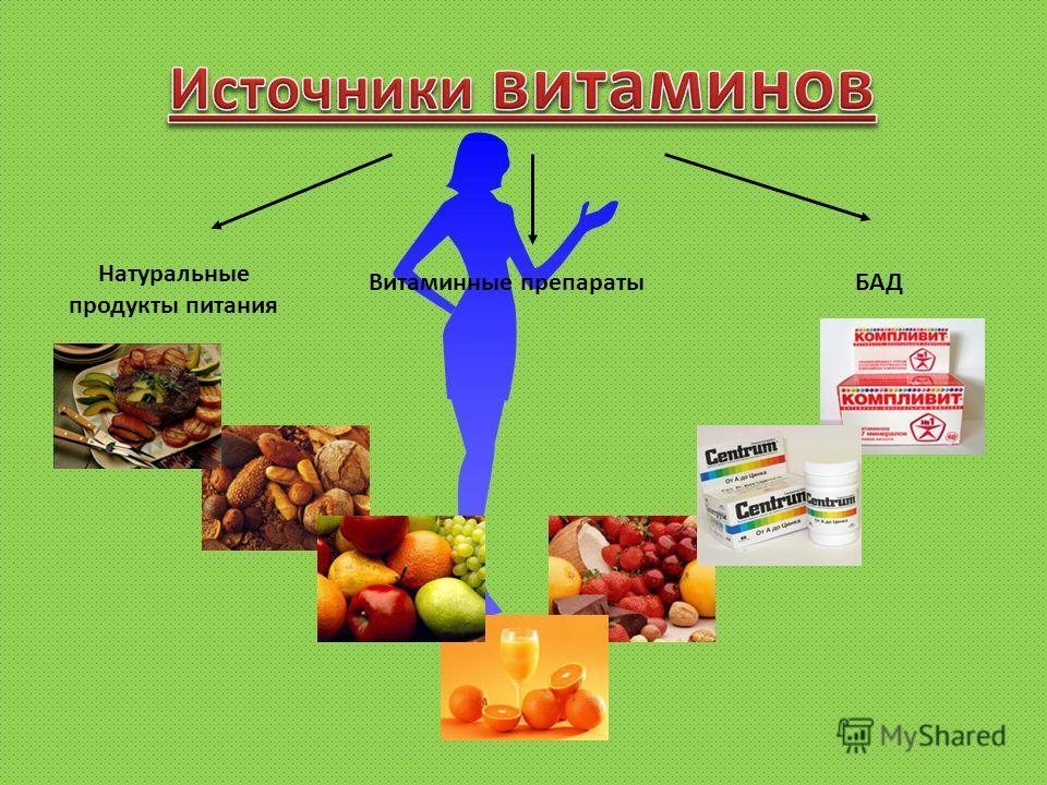 Натуральные продукты питания Витаминные препаратыБАД