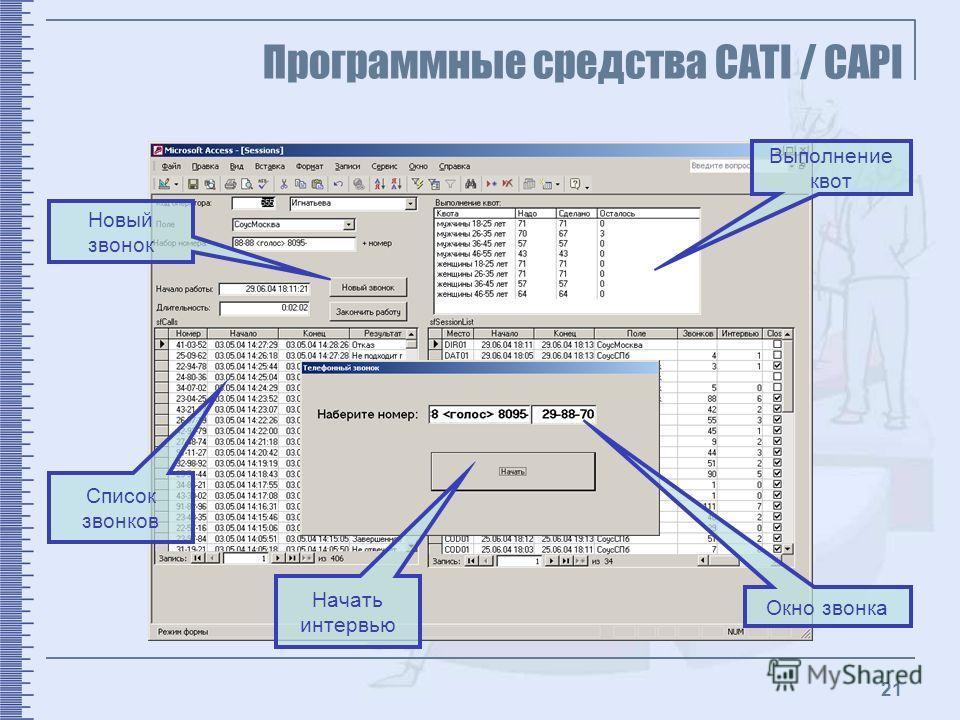 21 Программные средства CATI / CAPI Список звонков Выполнение квот Новый звонок Окно звонка Начать интервью