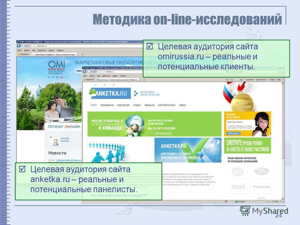 24 Методика оn-line-исследований Целевая аудитория сайта omirussia.ru – реальные и потенциальные клиенты. Целевая аудитория сайта anketka.ru – реальные и потенциальные панелисты.