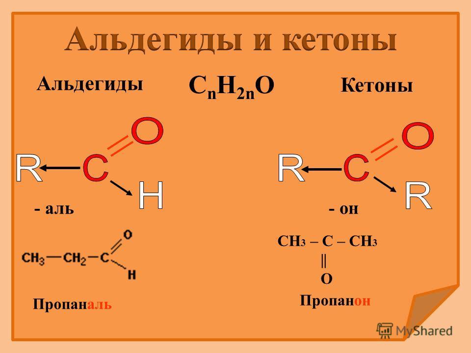 Альдегиды Кетоны - аль- он СН 3 – С – СН 3 || O Пропаналь Пропанон C n H 2n O
