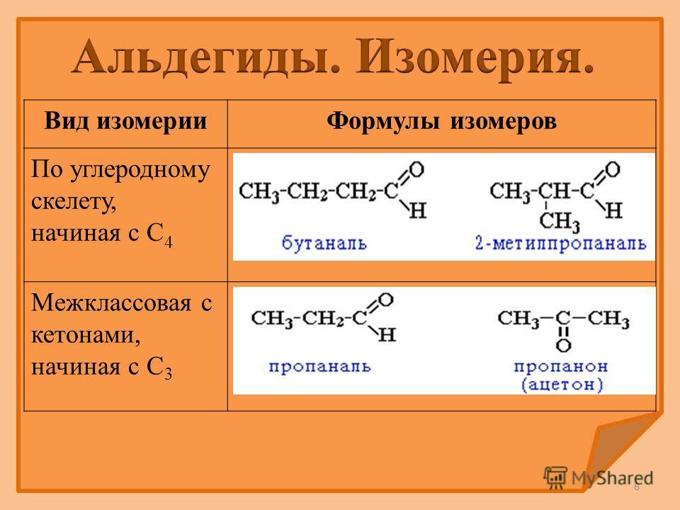 6 Вид изомерииФормулы изомеров По углеродному скелету, начиная с С 4 Межклассовая с кетонами, начиная с С 3