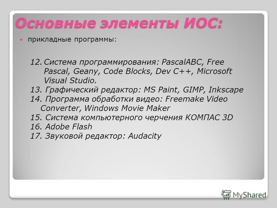 Основные элементы ИОС: прикладные программы: 12.Система программирования: PascalABC, Free Pascal, Geany, Code Blocks, Dev C++, Microsoft Visual Studio. 13. Графический редактор: MS Paint, GIMP, Inkscape 14. Программа обработки видео: Freemake Video C