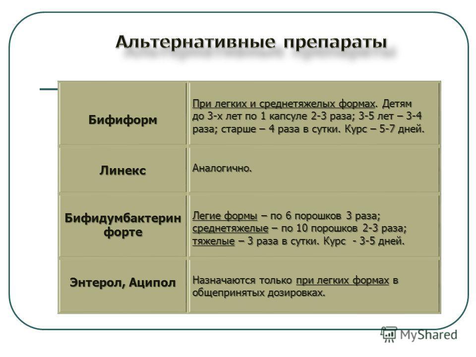 Бифиформ При легких и среднетяжелых формах. Детям до 3-х лет по 1 капсуле 2-3 раза; 3-5 лет – 3-4 раза; старше – 4 раза в сутки. Курс – 5-7 дней. Линекс Аналогично. Бифидумбактерин форте Легие формы – по 6 порошков 3 раза; среднетяжелые – по 10 порош