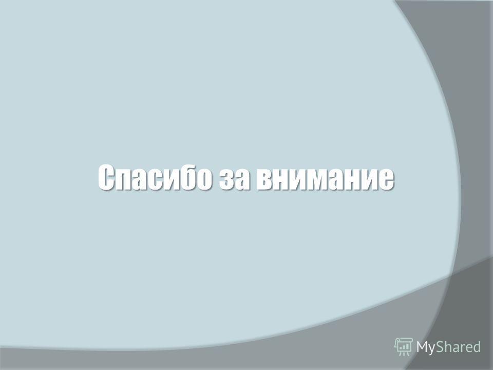Спасибо за внимание Крым и Севастополь - огромное значение в истории России тема Презентация.