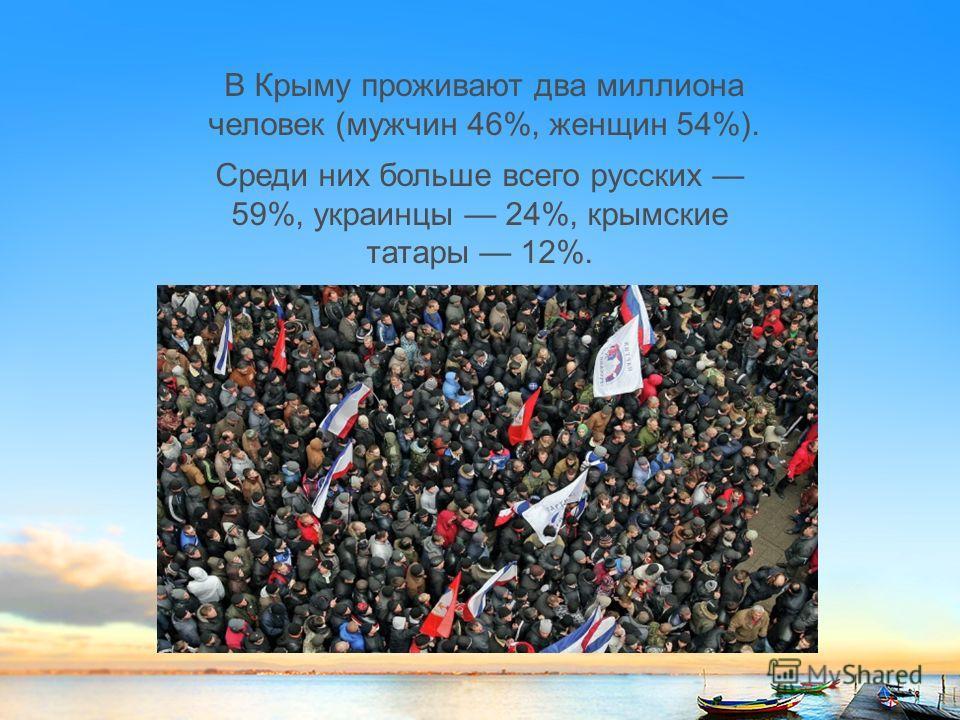 Среди них больше всего русских 59%, украинцы 24%, крымские татары 12%. В Крыму проживают два миллиона человек (мужчин 46%, женщин 54%).