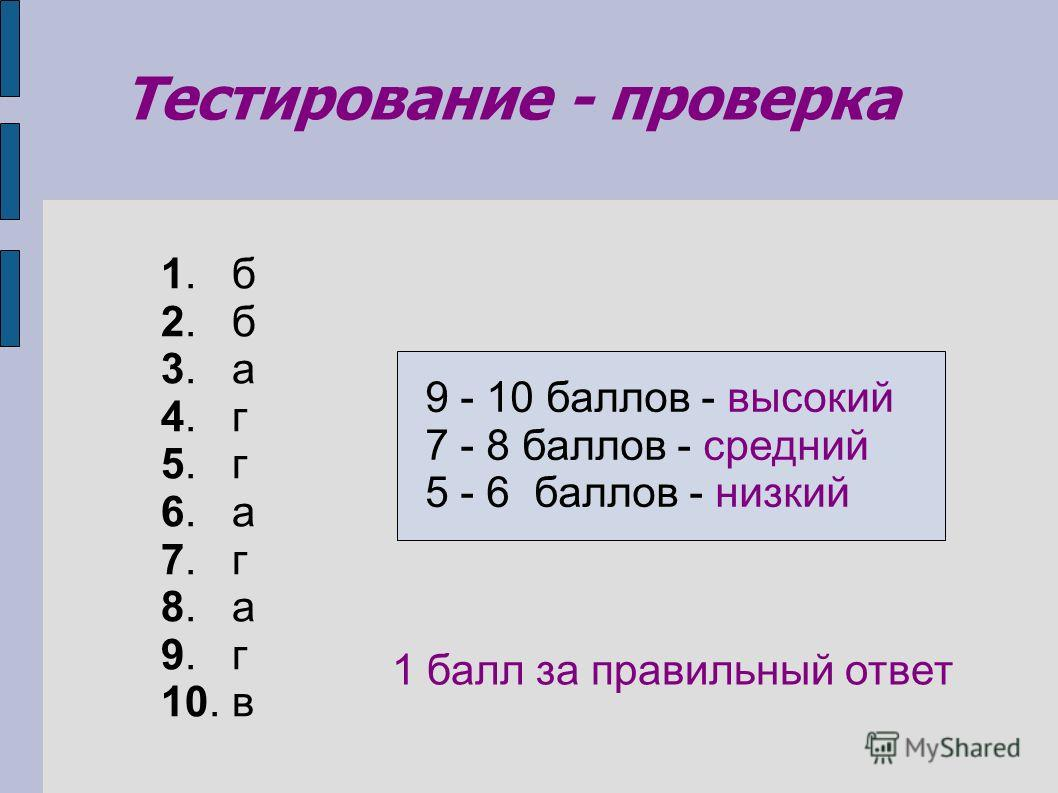 1. б 2. б 3. а 4. г 5. г 6. а 7. г 8. а 9. г 10. в Тестирование - проверка 9 - 10 баллов - высокий 7 - 8 баллов - средний 5 - 6 баллов - низкий 1 балл за правильный ответ
