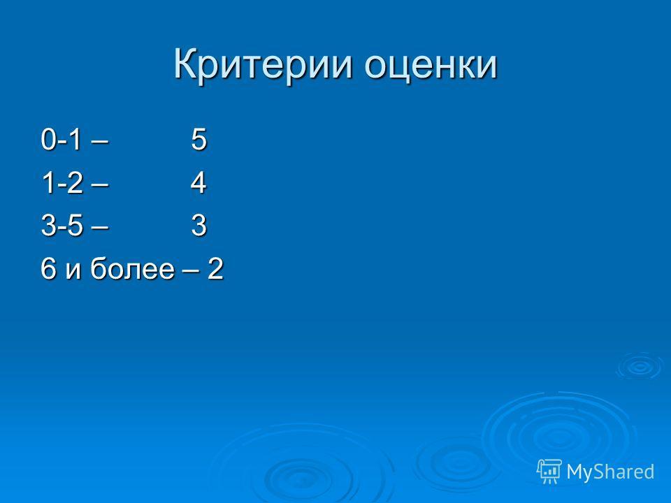 Критерии оценки 0-1 – 5 1-2 – 4 3-5 – 3 6 и более – 2