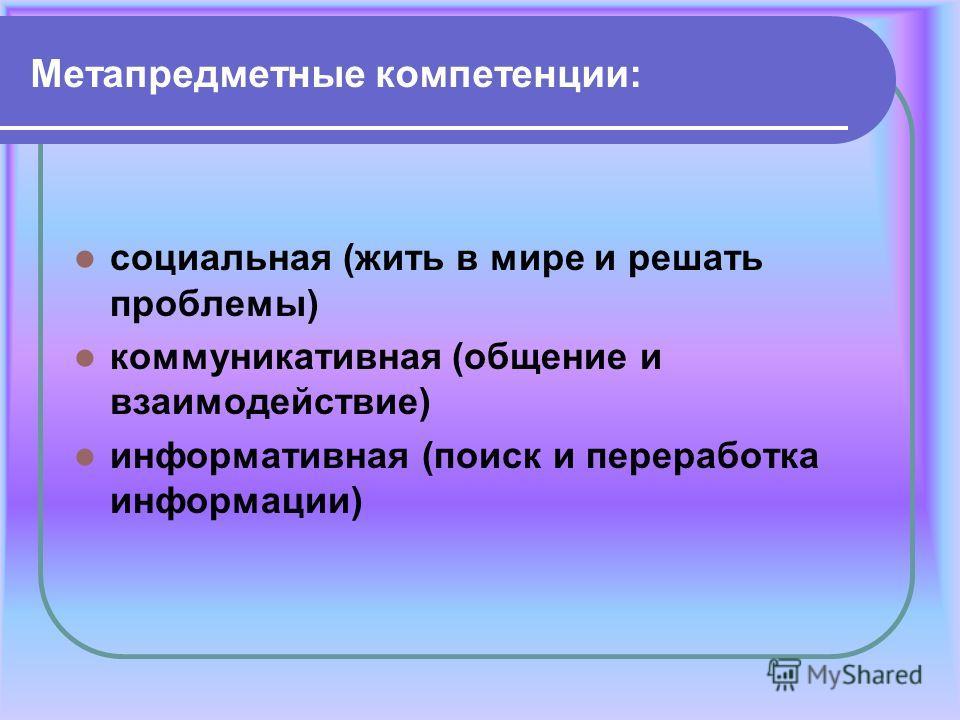 Метапредметные компетенции: социальная (жить в мире и решать проблемы) коммуникативная (общение и взаимодействие) информативная (поиск и переработка информации)