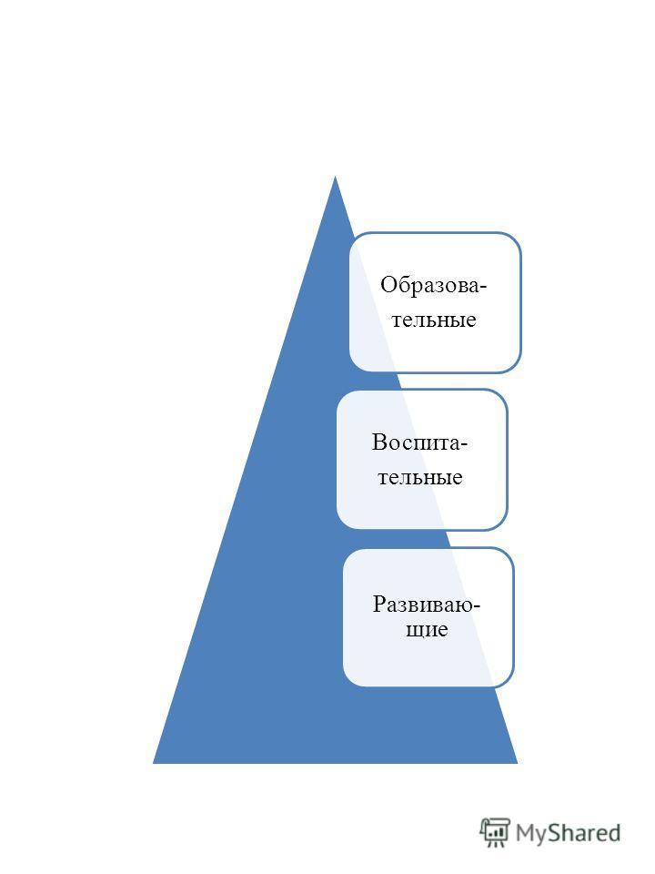 Практические задания определить цель и задачи программы; Составить развернутый план пояснительной записки ; Определить 2 темы в содержании программы и назвать основные понятия к темам; Записать ожидаемые результаты; Составить список литературы; Соста