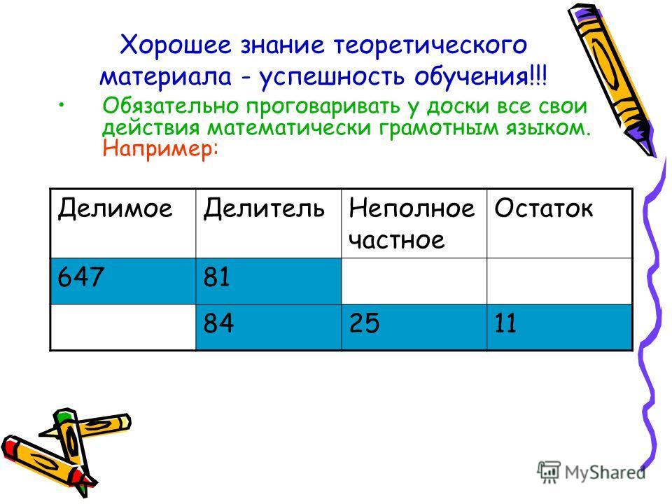Хорошее знание теоретического материала - успешность обучения!!! Обязательно проговаривать у доски все свои действия математически грамотным языком. Например: ДелимоеДелительНеполное частное Остаток 64781 842511